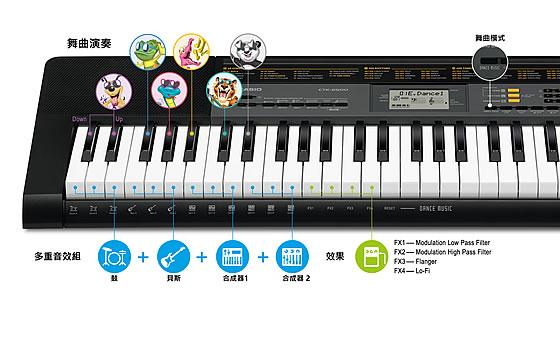 LK-265舞曲演奏